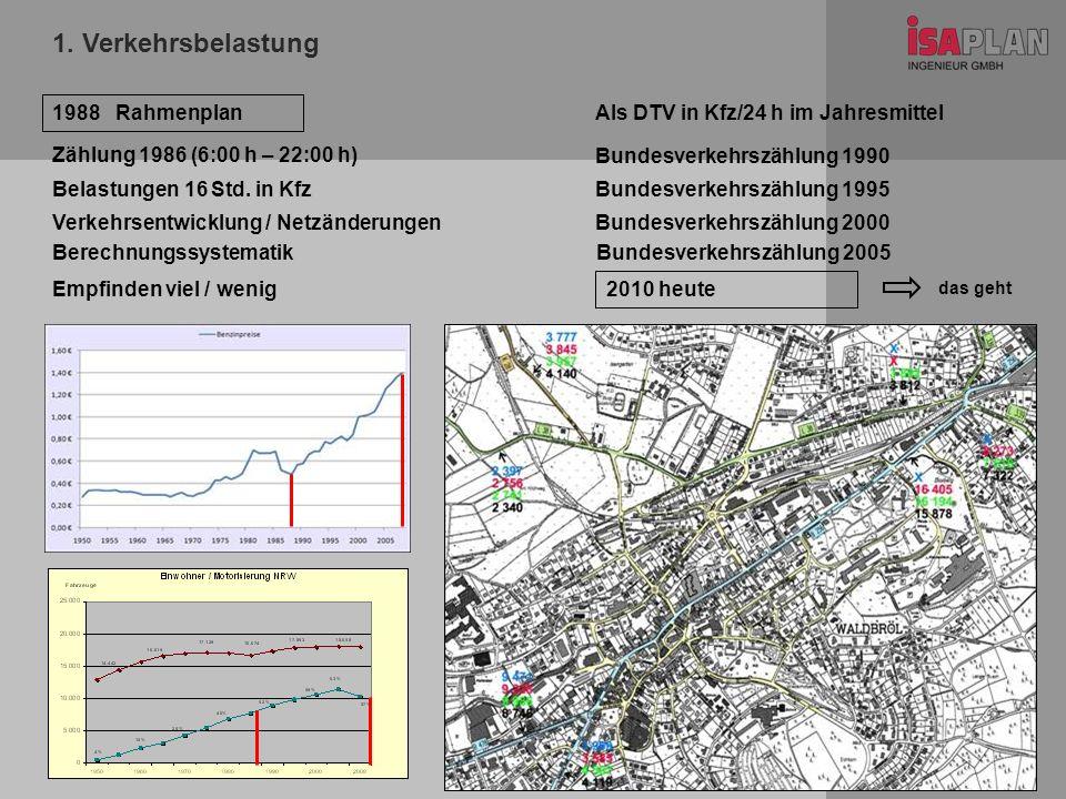 1. Verkehrsbelastung 1988 Rahmenplan