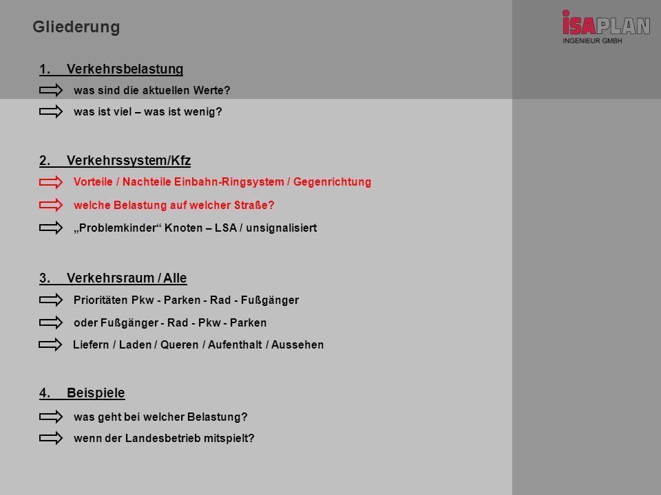 Gliederung 1. Verkehrsbelastung 2. Verkehrssystem/Kfz