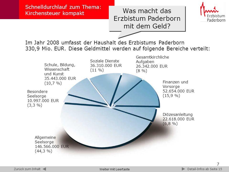 Was macht das Erzbistum Paderborn mit dem Geld