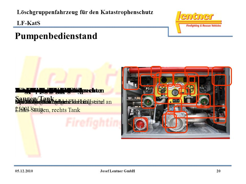 Pumpenbedienstand Pumpenbedienung Druckausgang B
