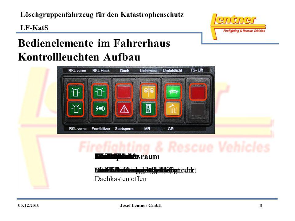 Bedienelemente im Fahrerhaus Kontrollleuchten Aufbau