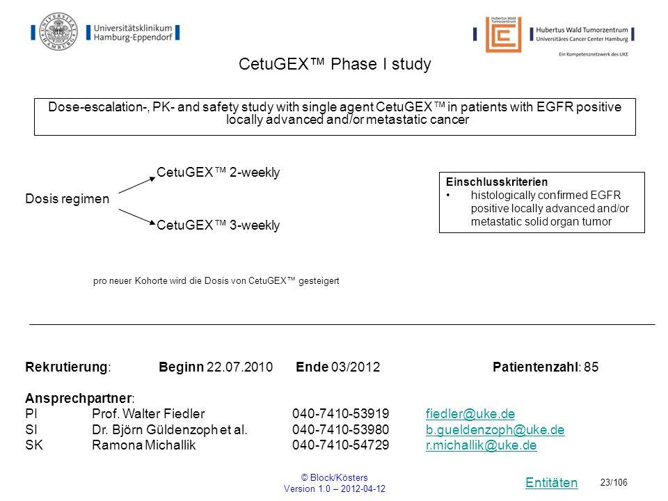 CetuGEX™ Phase I study