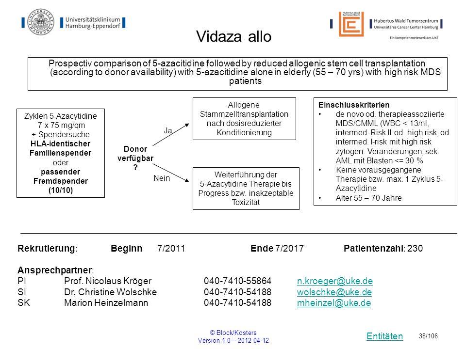 HLA-identischer Familienspender passender Fremdspender (10/10)
