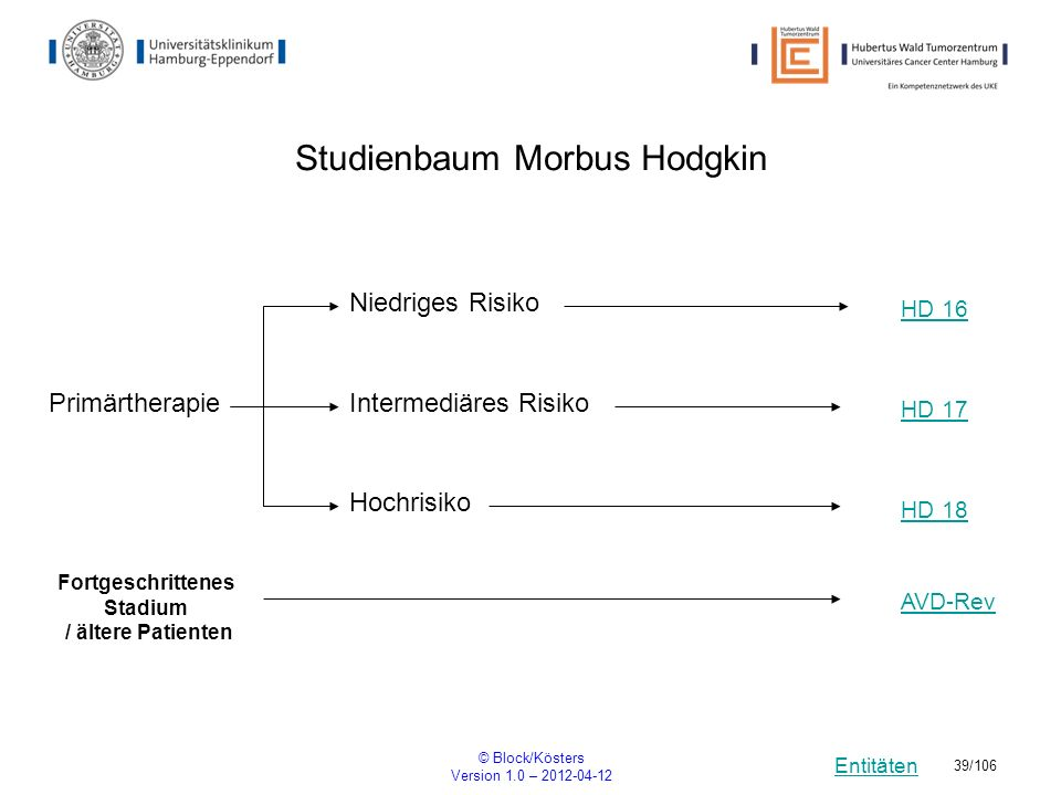 Studienbaum Morbus Hodgkin