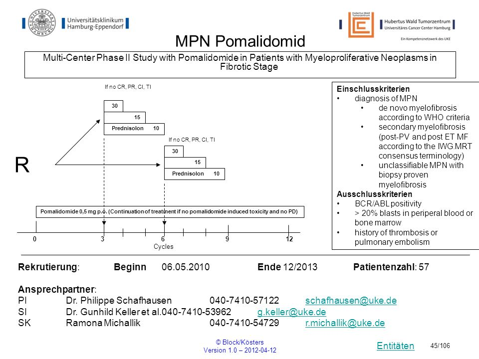 MPN Pomalidomid Multi-Center Phase II Study with Pomalidomide in Patients with Myeloproliferative Neoplasms in Fibrotic Stage.