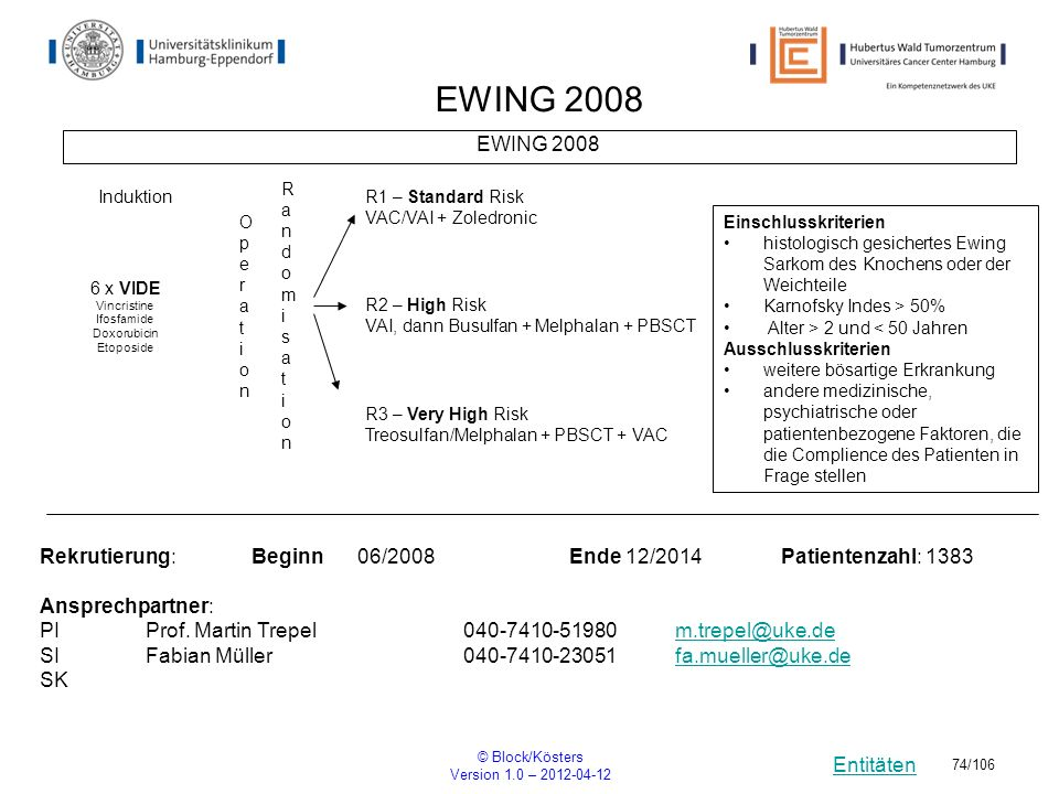 EWING 2008 EWING 2008. Randomisation. Induktion. R1 – Standard Risk VAC/VAI + Zoledronic. Operation.