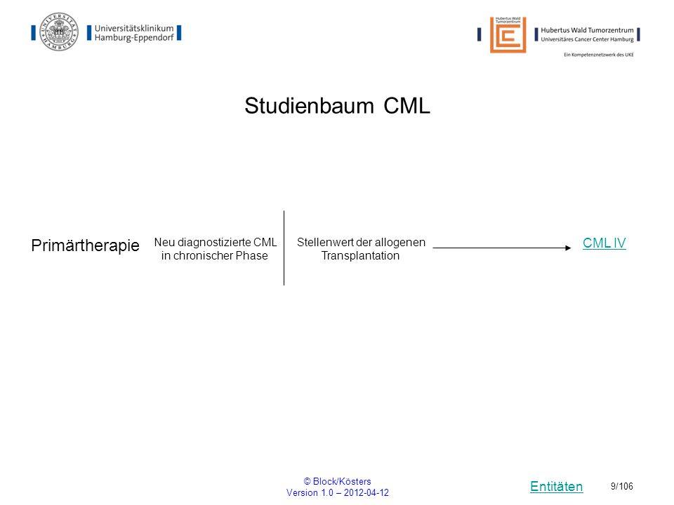 Studienbaum CML Primärtherapie CML IV