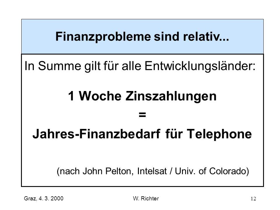 Finanzprobleme sind relativ... Jahres-Finanzbedarf für Telephone