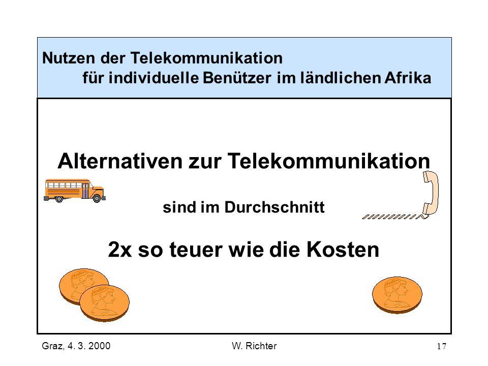 Alternativen zur Telekommunikation 2x so teuer wie die Kosten