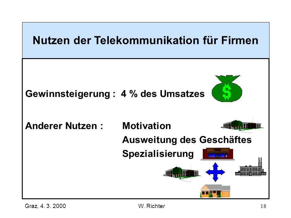 Nutzen der Telekommunikation für Firmen