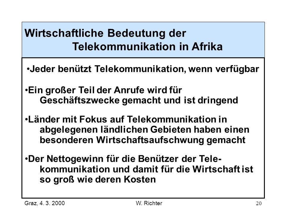 Jeder benützt Telekommunikation, wenn verfügbar