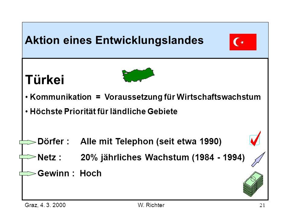 Türkei Aktion eines Entwicklungslandes