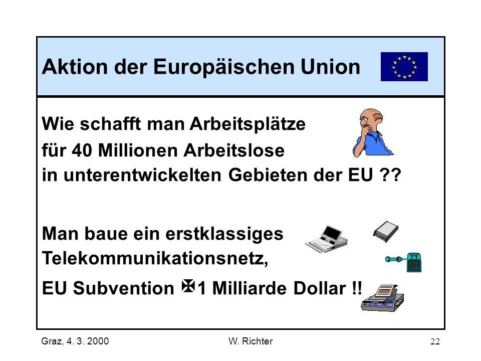 Aktion der Europäischen Union