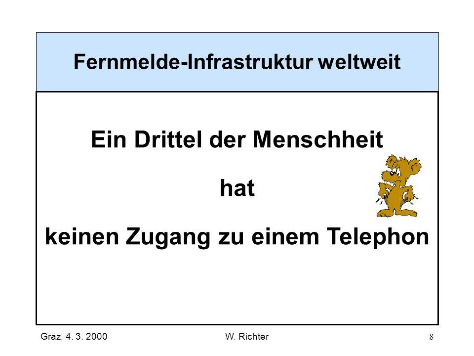 Ein Drittel der Menschheit hat keinen Zugang zu einem Telephon