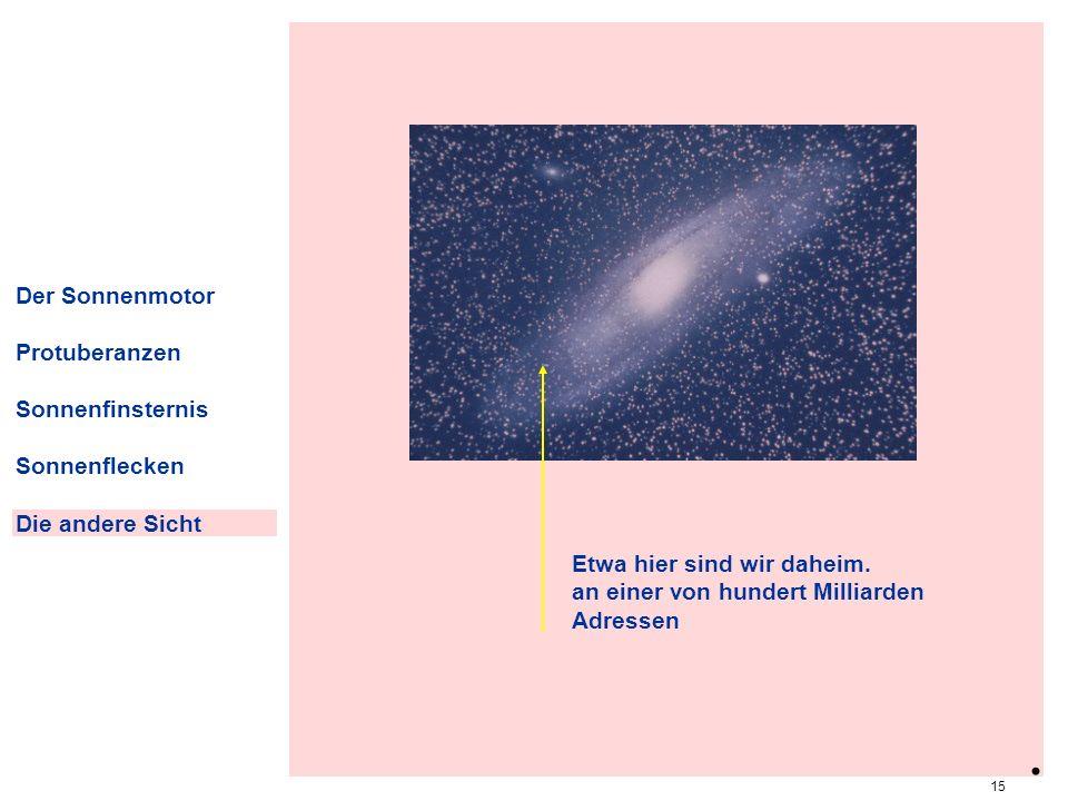 . galaxis Der Sonnenmotor Protuberanzen Sonnenfinsternis Sonnenflecken