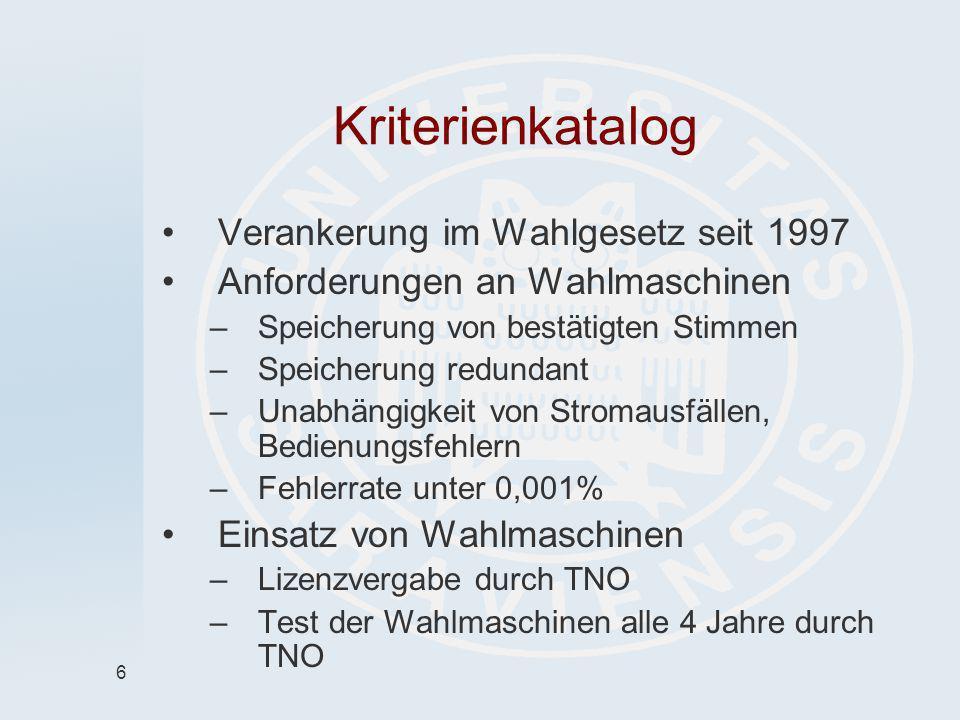 Kriterienkatalog Verankerung im Wahlgesetz seit 1997
