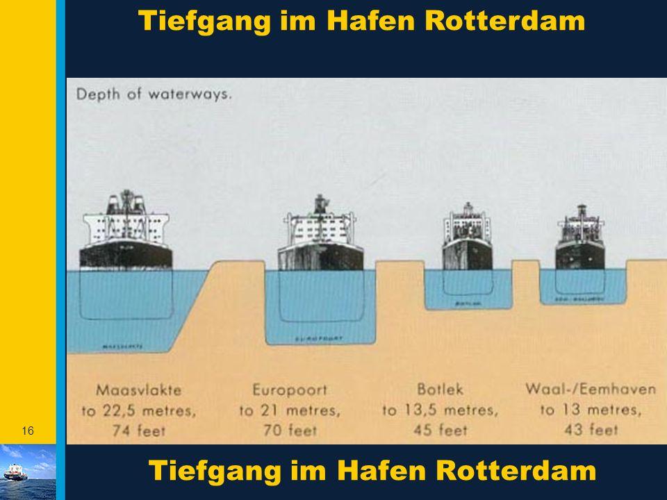 Tiefgang im Hafen Rotterdam