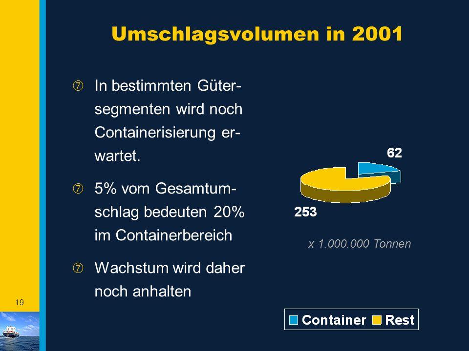 Umschlagsvolumen in 2001 In bestimmten Güter-segmenten wird noch Containerisierung er-wartet.