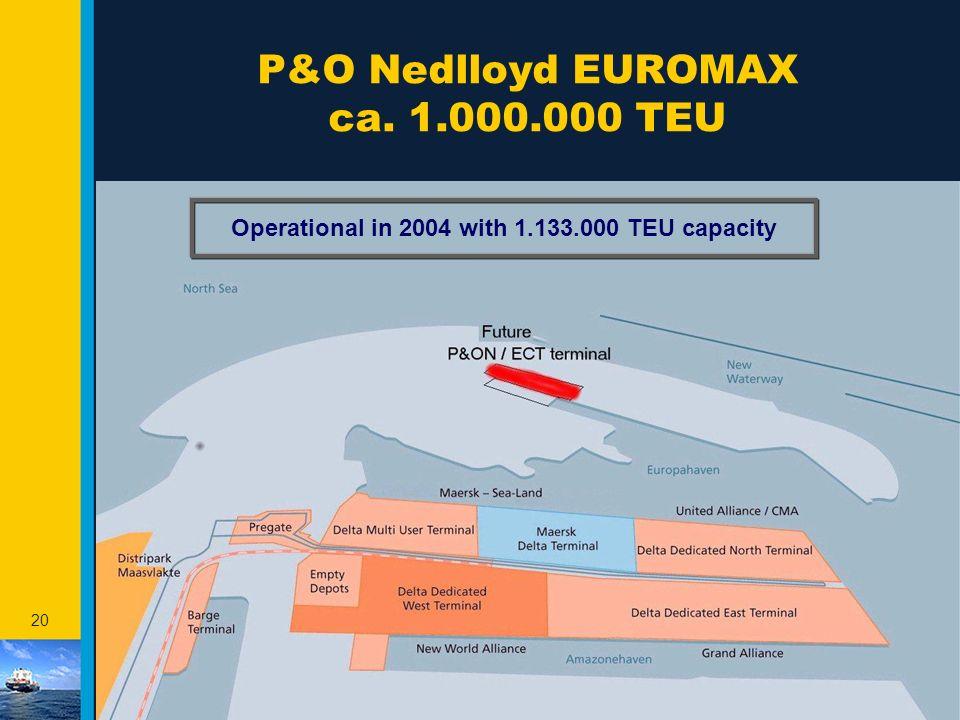 P&O Nedlloyd EUROMAX ca. 1.000.000 TEU