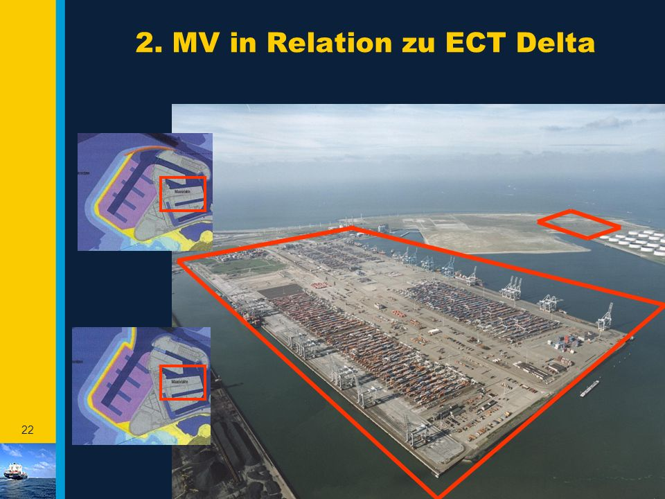 2. MV in Relation zu ECT Delta