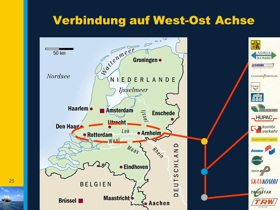 Verbindung auf West-Ost Achse