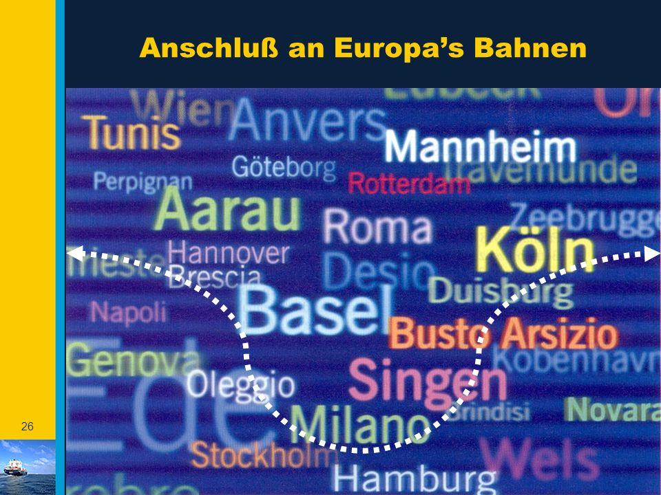 Anschluß an Europa's Bahnen