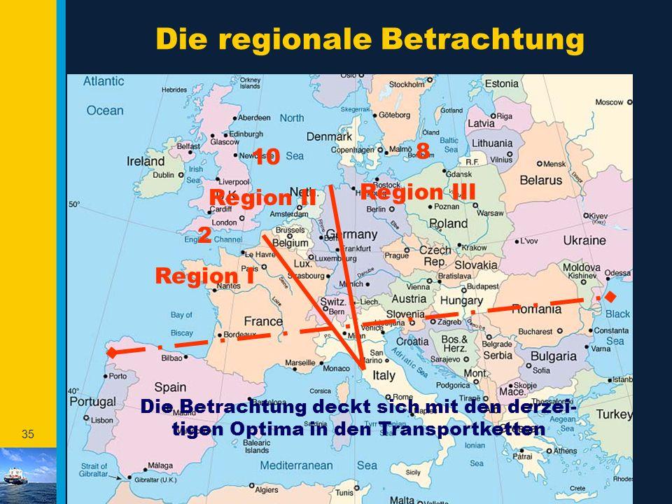Die regionale Betrachtung