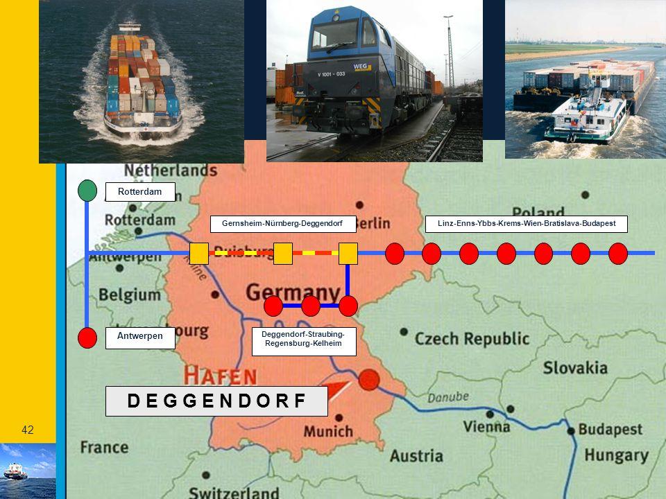 D E G G E N D O R F Rotterdam Antwerpen Gernsheim-Nürnberg-Deggendorf