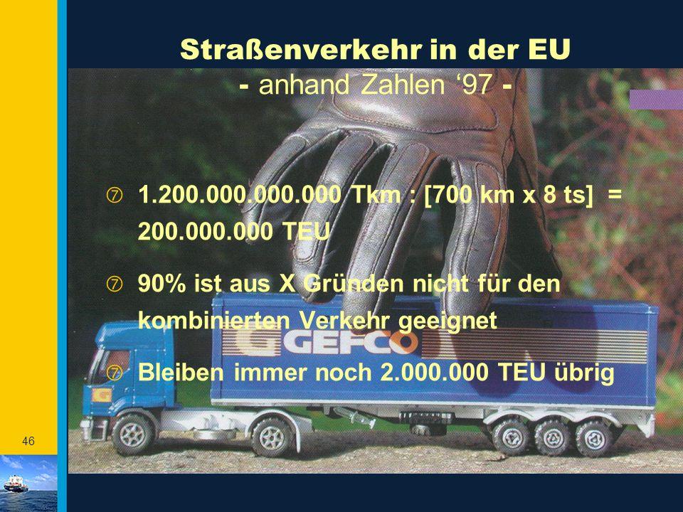 Straßenverkehr in der EU - anhand Zahlen '97 -