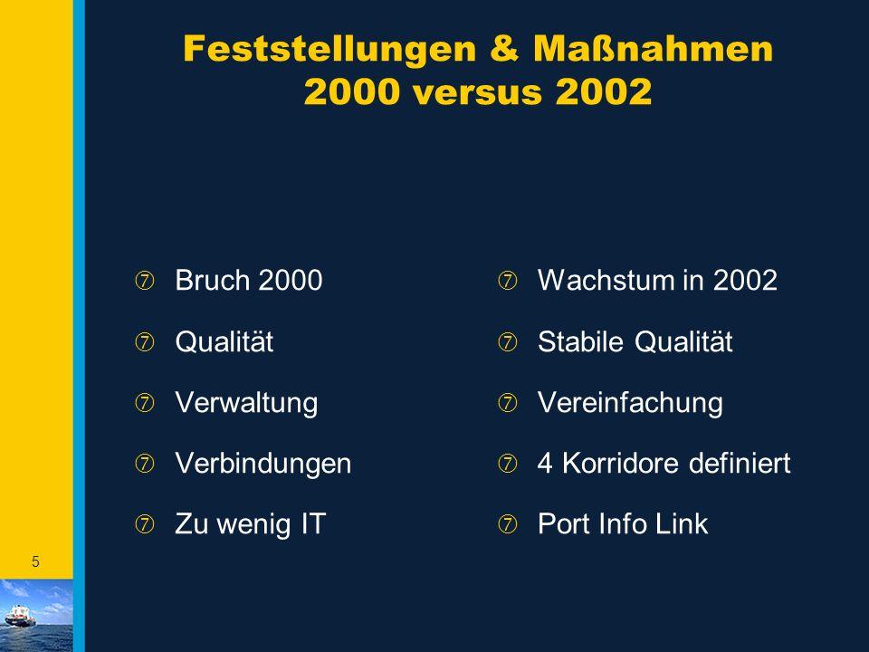 Feststellungen & Maßnahmen 2000 versus 2002