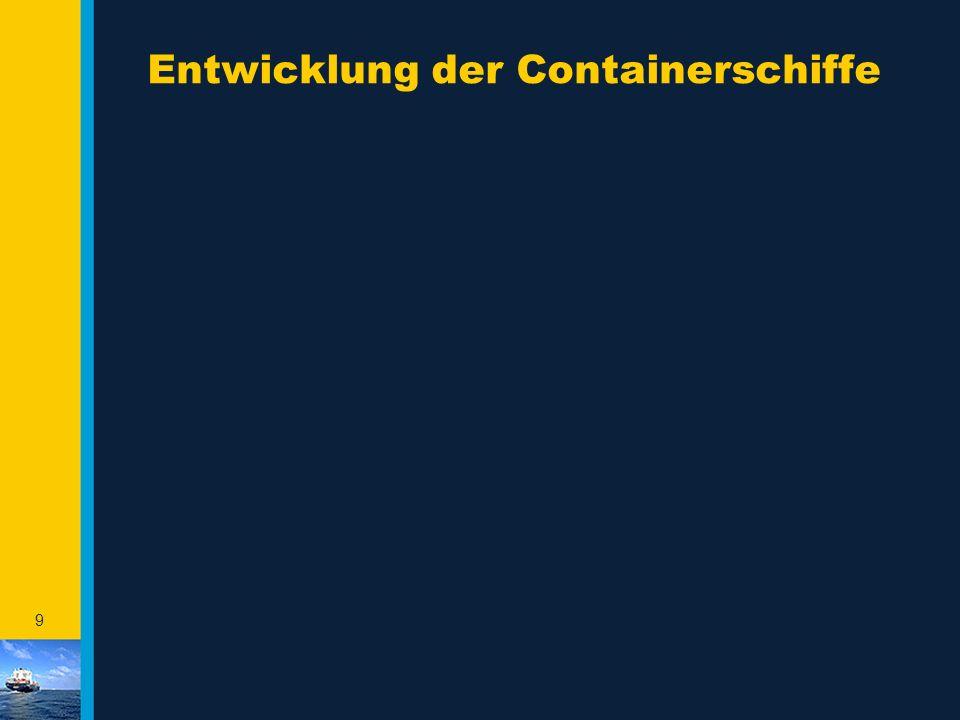 Entwicklung der Containerschiffe