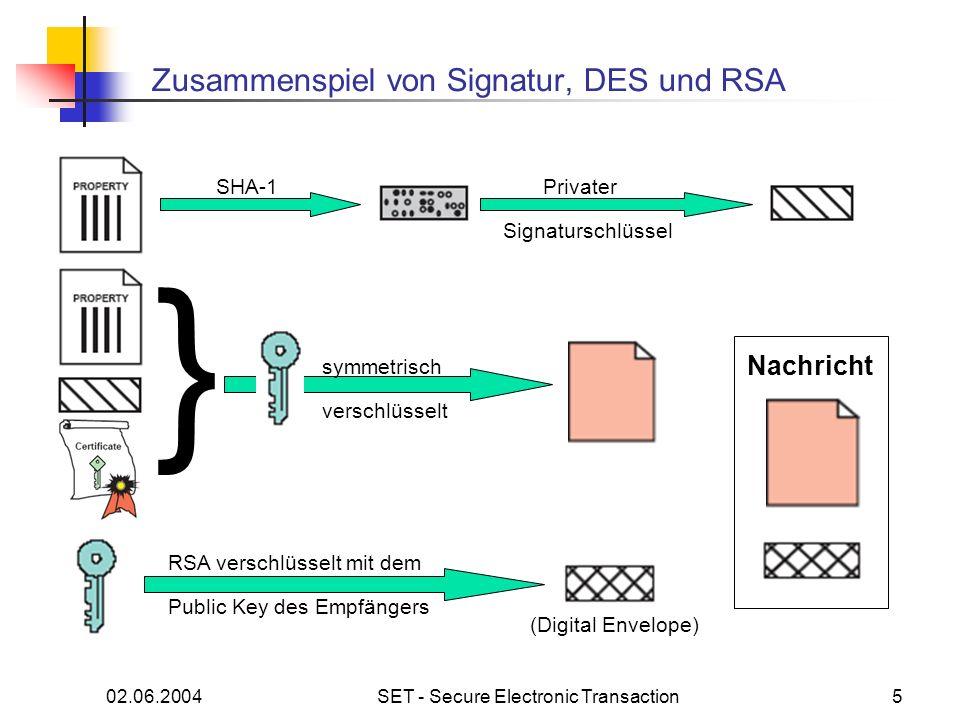 Zusammenspiel von Signatur, DES und RSA