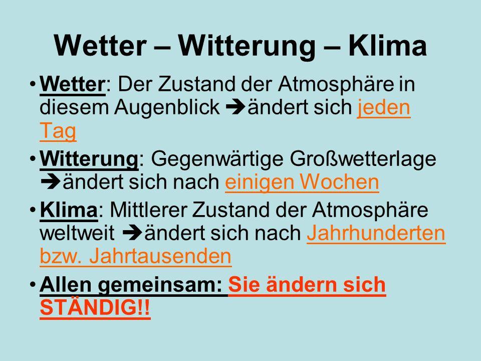 Wetter – Witterung – Klima
