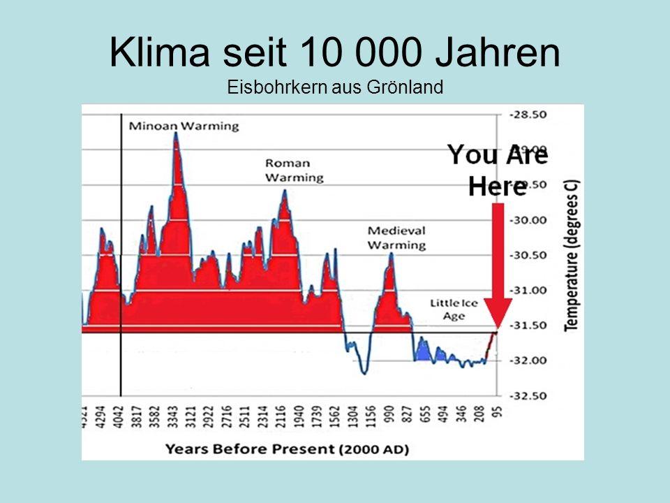 Klima seit 10 000 Jahren Eisbohrkern aus Grönland