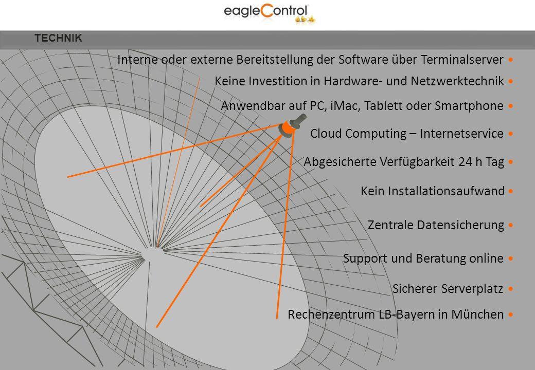 Interne oder externe Bereitstellung der Software über Terminalserver •