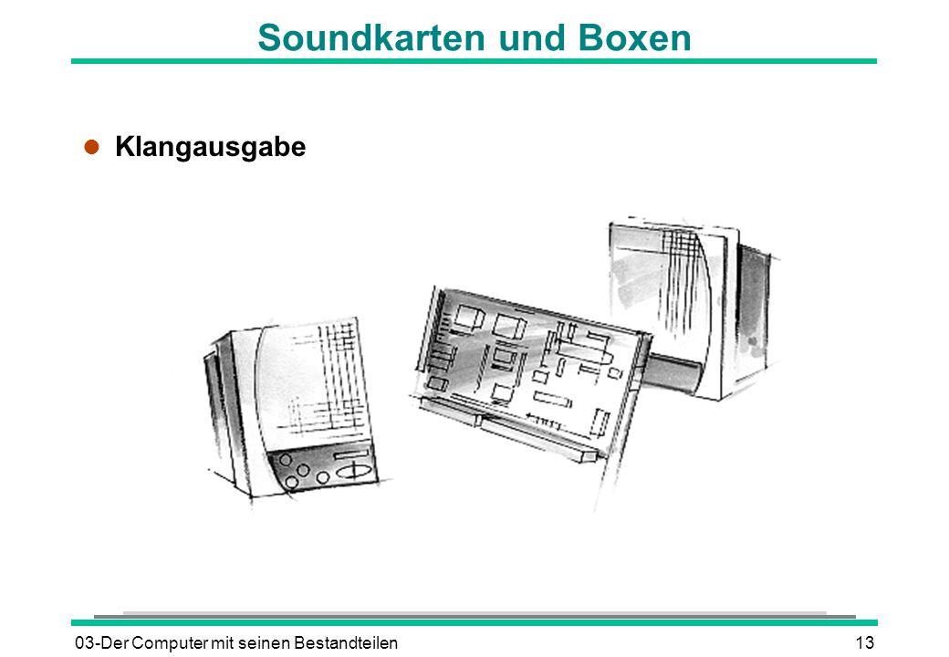 Soundkarten und Boxen Klangausgabe