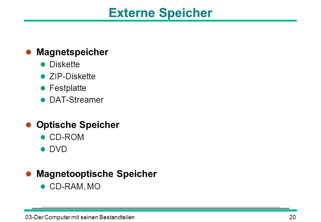 Externe Speicher Magnetspeicher Optische Speicher