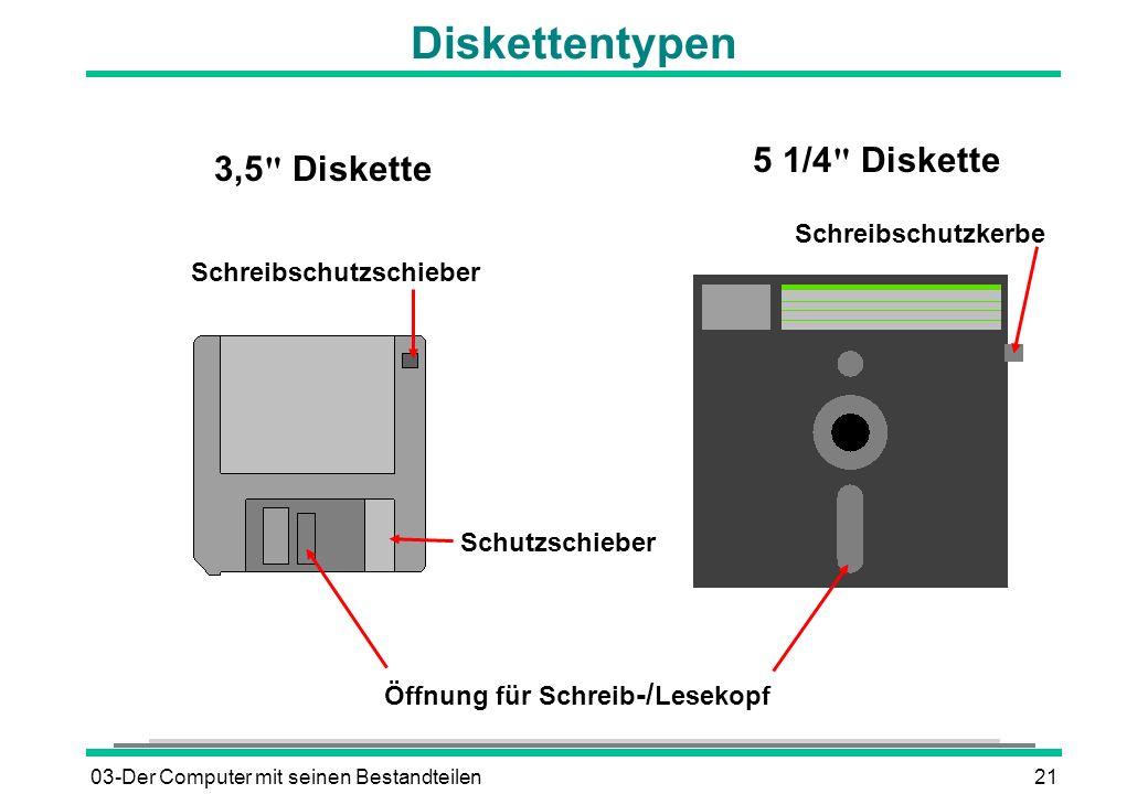 Diskettentypen 5 1/4 Diskette 3,5 Diskette Schreibschutzkerbe