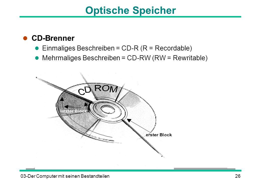 Optische Speicher CD-Brenner