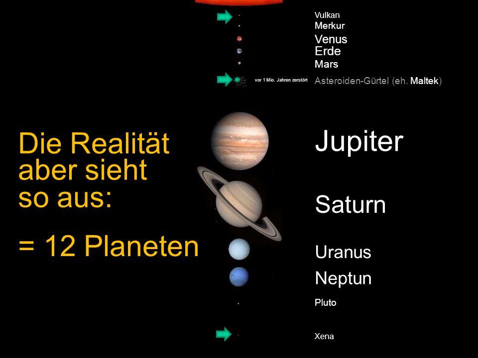 Jupiter Die Realität aber sieht so aus: = 12 Planeten Saturn Uranus
