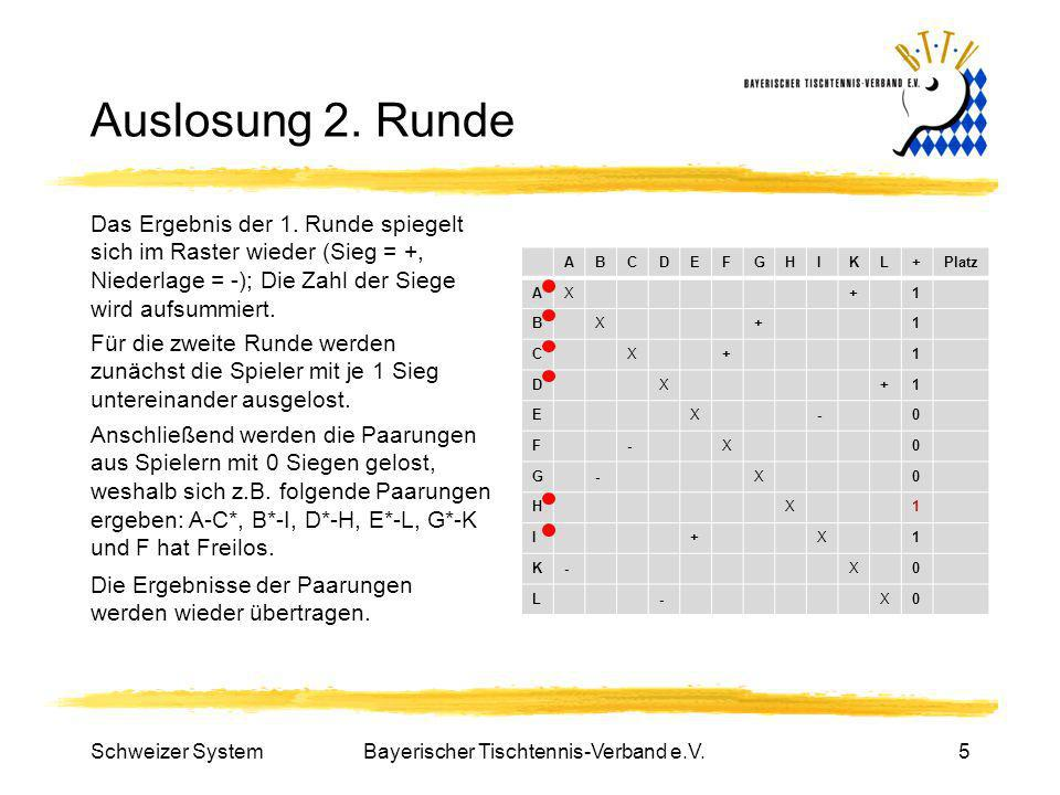 Bayerischer Tischtennis-Verband e.V.