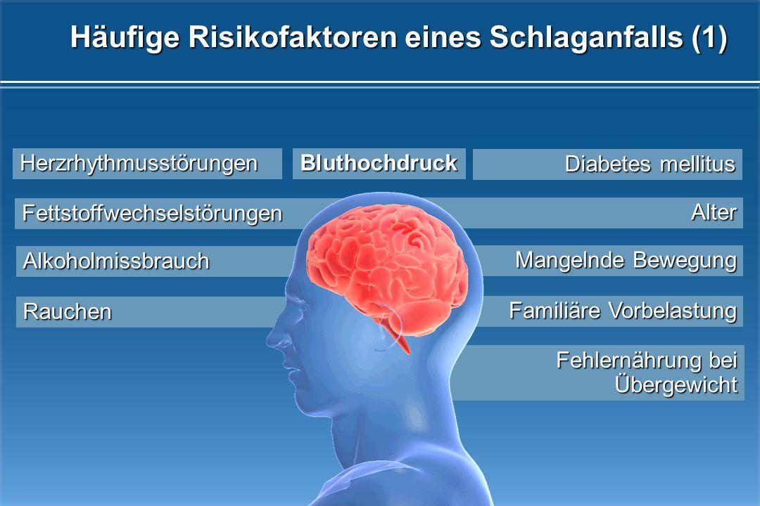 Häufige Risikofaktoren eines Schlaganfalls (1)