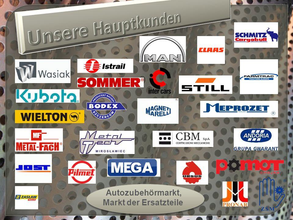 Unsere Hauptkunden Autozubehörmarkt, Markt der Ersatzteile