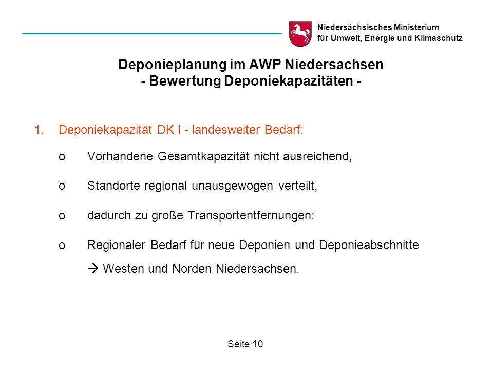 Deponieplanung im AWP Niedersachsen - Bewertung Deponiekapazitäten -