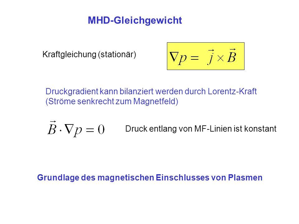 MHD-Gleichgewicht Kraftgleichung (stationär)