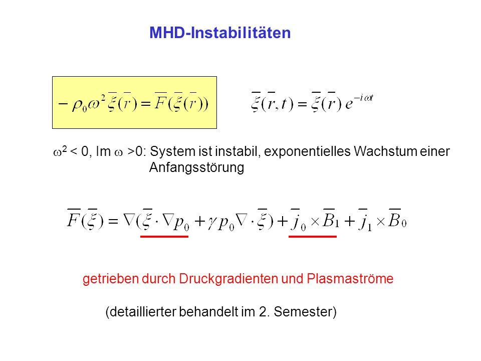 MHD-Instabilitäten 2 < 0, Im  >0: System ist instabil, exponentielles Wachstum einer. Anfangsstörung.