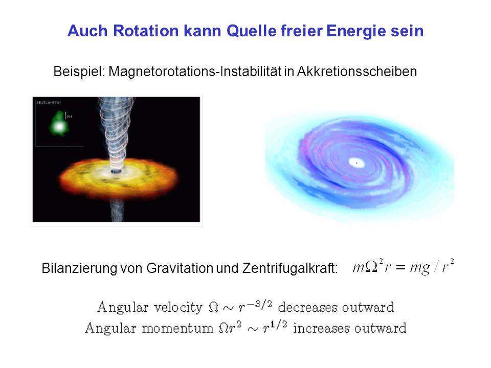 Auch Rotation kann Quelle freier Energie sein