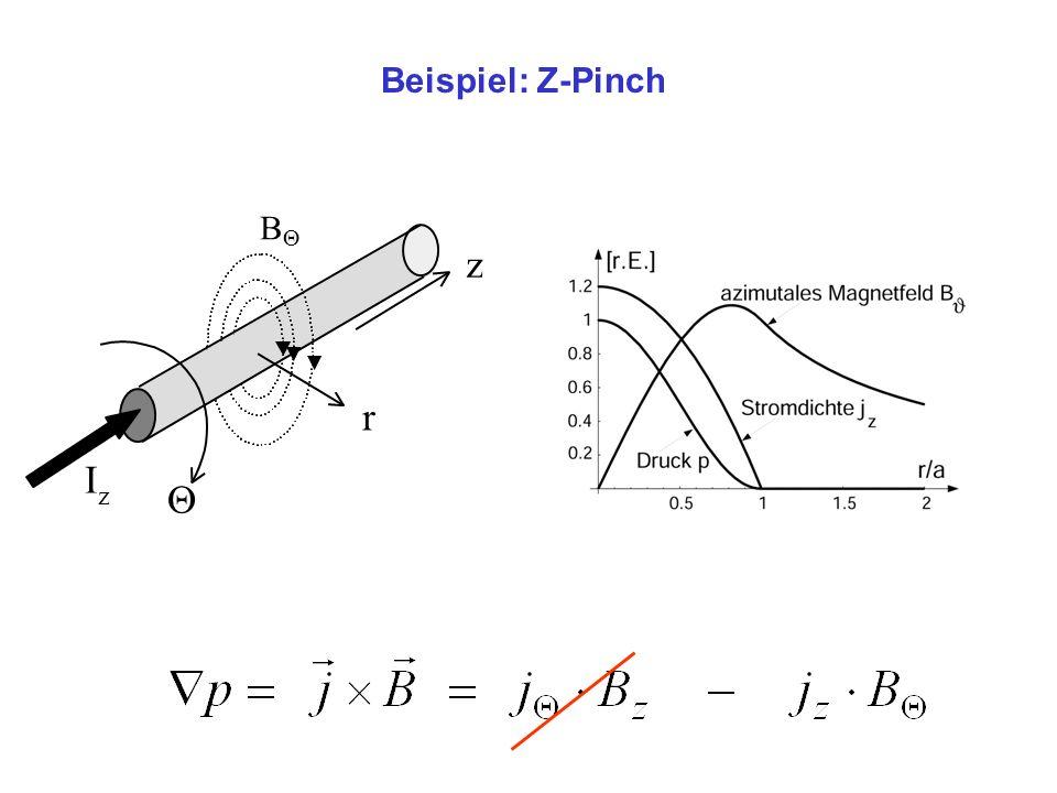 Beispiel: Z-Pinch r z B Q I