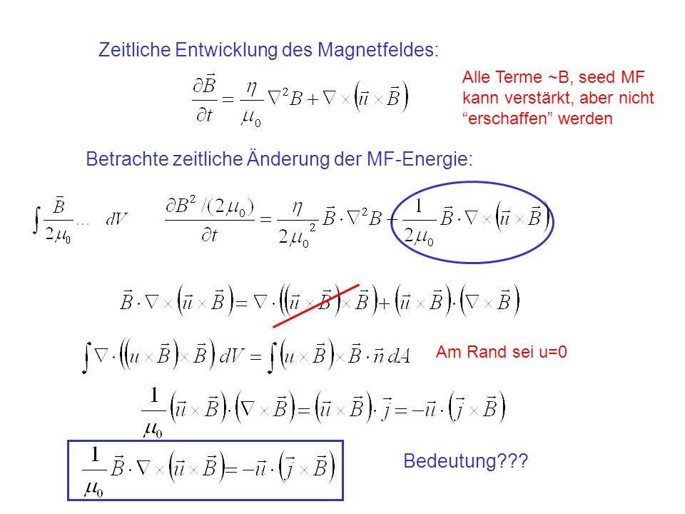 Zeitliche Entwicklung des Magnetfeldes: