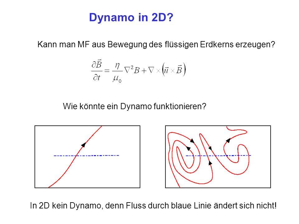 Dynamo in 2D Kann man MF aus Bewegung des flüssigen Erdkerns erzeugen Wie könnte ein Dynamo funktionieren